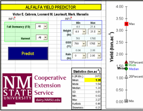 Image of alfalfa yield predictor