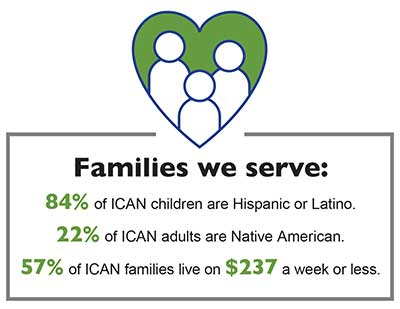 ICAN works in New Mexico