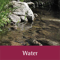 Water publications